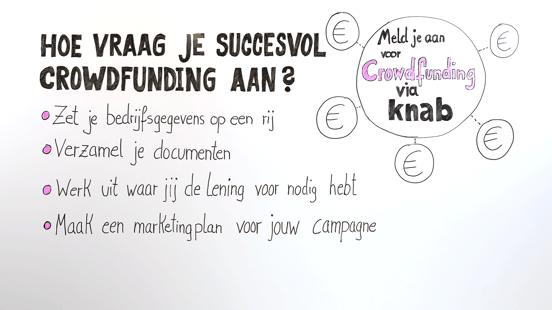 Hoe vraag je succesvol crowdfunding aan?