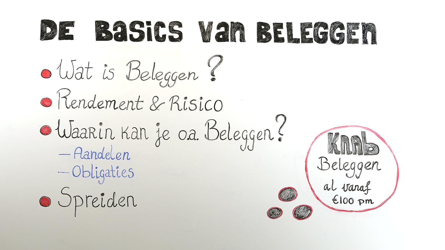 Beleggen voor beginners: 4 uitgelichte basics van beleggen op het whiteboard