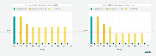 grafiek.arbeidsongeschikt_4_V2.jpg