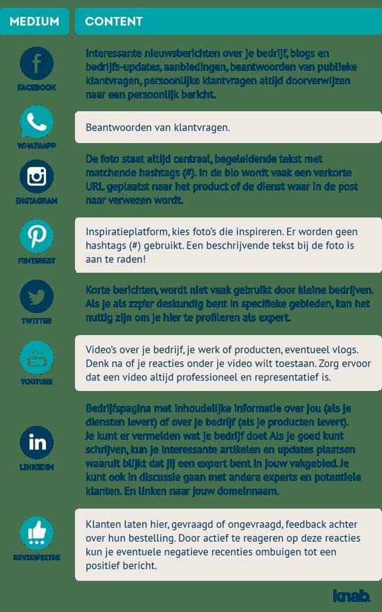overzicht-social-media-strategie-kanalen.png