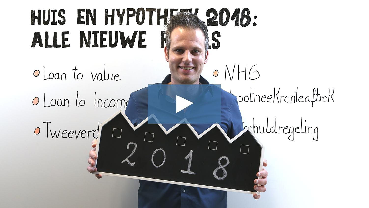 Huis en hypotheek 2018: alle nieuwe regels   University video